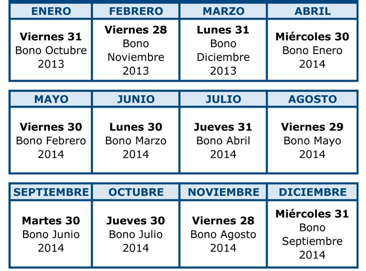 calendario-pagos-btm2014