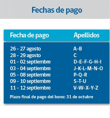 calendario-pago-sequia