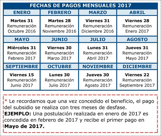 Próximos pagos mensuales Subsidio al Empleo Joven y Bono al Trabajo de la Mujer SENCE. Institucional. Gobierno de Chile.