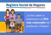 Como Saber si pertenezco al 30 más vulnerable de Chile