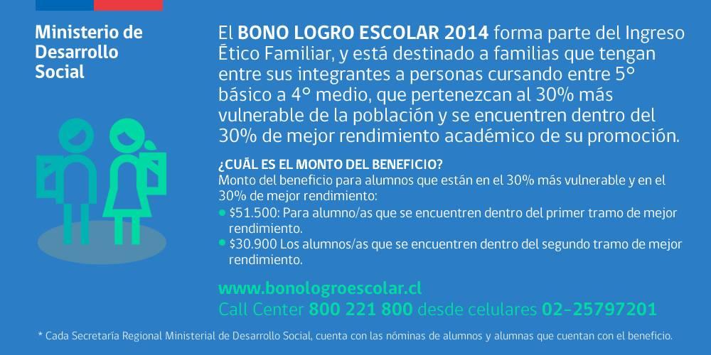 bono-por-logro2014