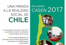 Encuesta Casen 2017