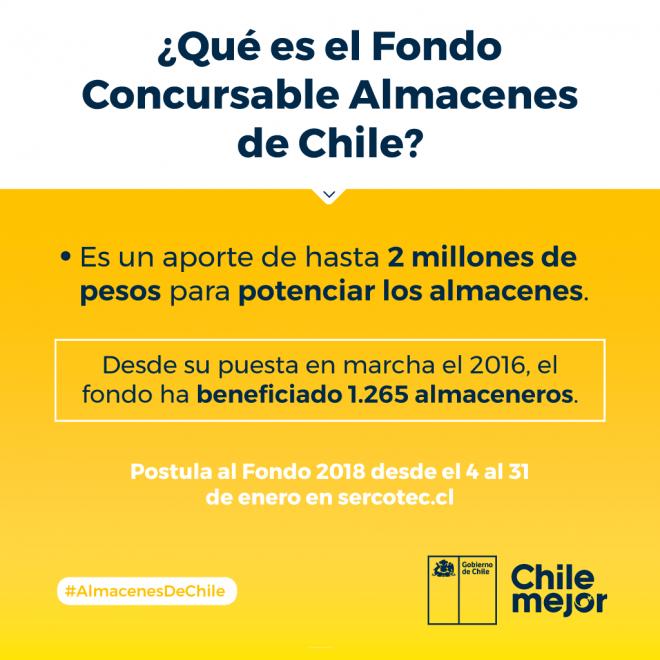 Programa Almacenes de Chile