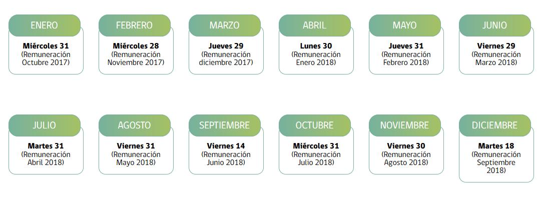 Calendario de Pagos 2018 del Subsidio al Empleo Joven y Bono al trabajo de la Mujer